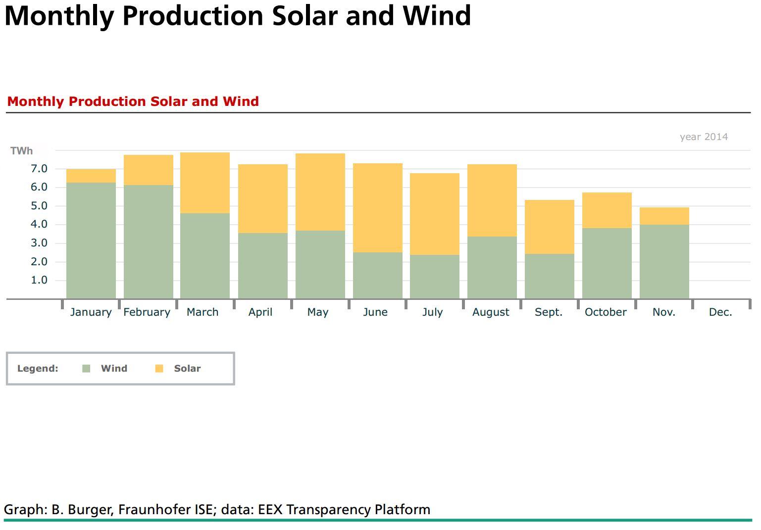 Prime Solar Wind More Than The Sum Of Their Parts Ramez Naam Wiring Cloud Mangdienstapotheekhoekschewaardnl