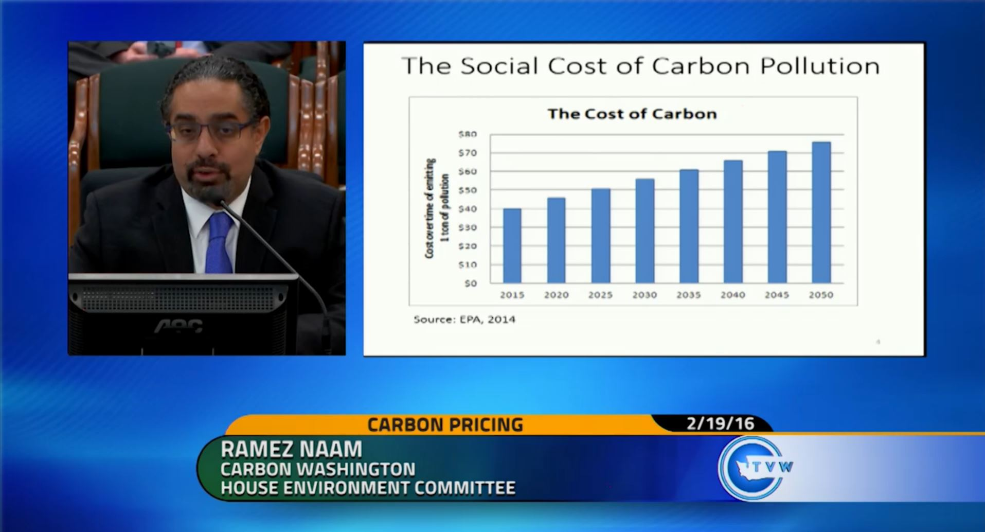 Mez WA Legislature House Environment Committee Carbon Pricing Testimony Screenshot