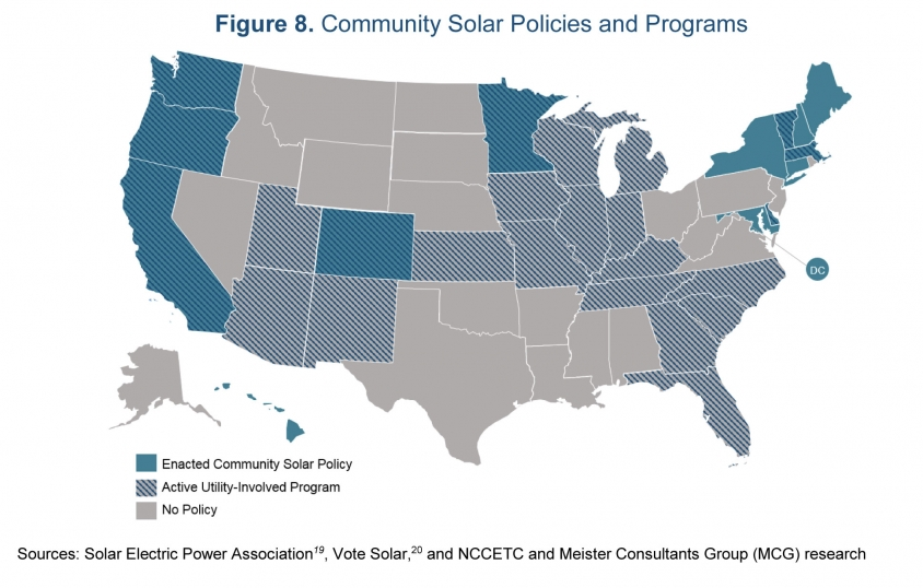 community-solar-map-by-state